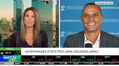 Preview image for TD Ameritrade - Hatem Dhiab: Assessing the Shortage in Semiconductors