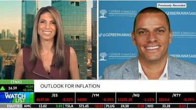 Preview image for TD Ameritrade - Hatem Dhiab: Catalysts Driving Inflationary Pressures In Today's Markets